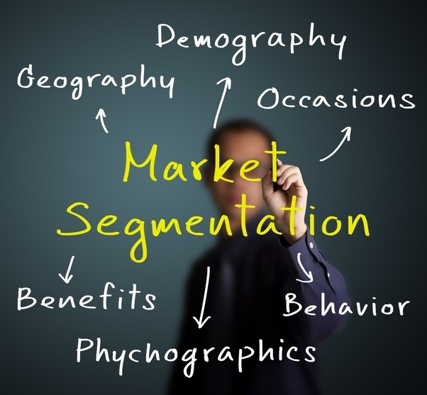 """market segmentation in service Market segmentation and personas have the same goal: to help you  you can  segment your market in a lot of ways: """"by product or service."""
