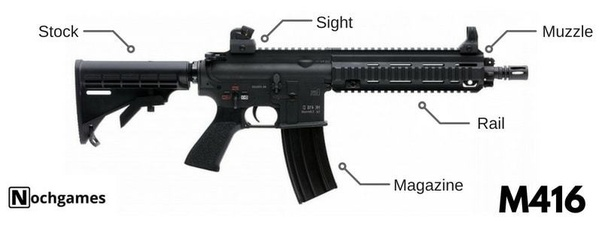 What are the best attachments for M416, M16A4 and AKM in PUBG Mobile