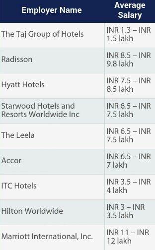 Celebrity management jobs in mumbai