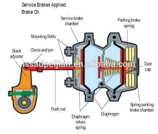 what is the purpose of the coiled blue and red cables found dangling rh quora com Air Brakes Practice Test Peterbilt Air Brake System Diagram