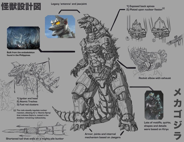 Will The New Titan Warbat Shown In The Godzilla Vs Kong Toy Line Be The Big Bad That The Two Must Join Against Quora