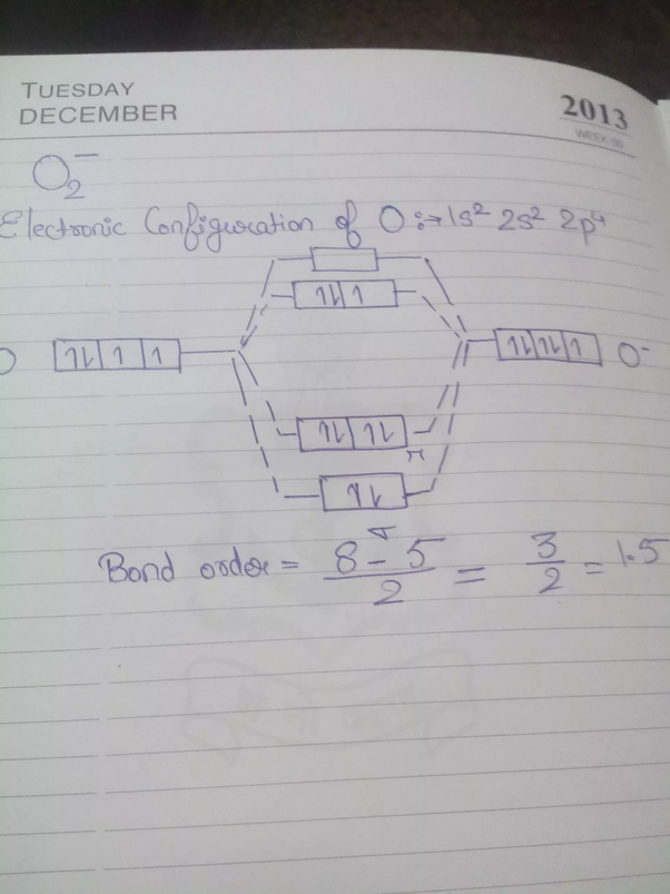 What Is The Molecular Orbital Diagram For O2- And O2  Ions