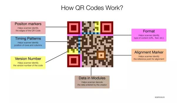 4 Free Qr Code Reader