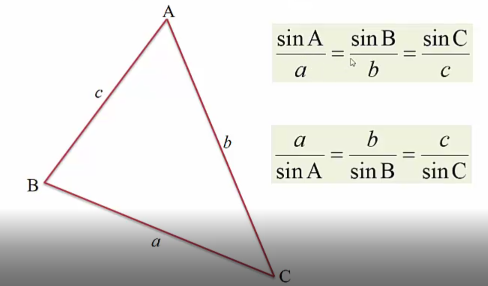 What is the difference between 'cosine law' and 'sine law