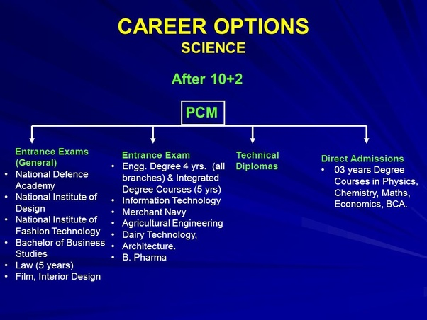 Best second career options