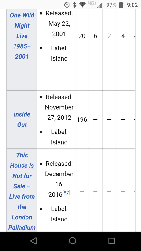 Where could I possibly find rare Bon Jovi tracks? - Quora