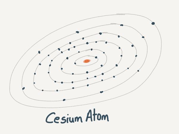 cesium 133 atom