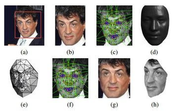 Neural networks facial