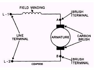 Phase motor wiring diagram on universal motor winding diagram wire what is the difference between ac series motor and universal motor rh quora com cheapraybanclubmaster Images