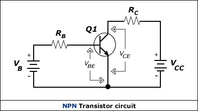 in a transistor if the collector emitter junction is reverse biased rh quora com npn transistor circuit design npn transistor circuit design