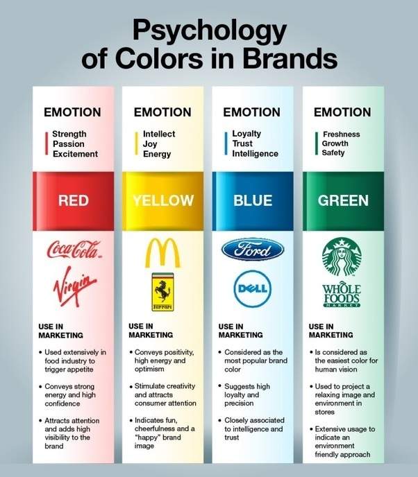 Do colors affect our emotions? - Quora