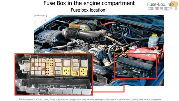 Where Are The Fuses In A 2004 Jeep Liberty