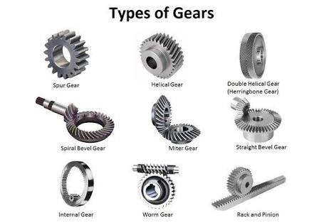 What Are The Different Types Of Gear