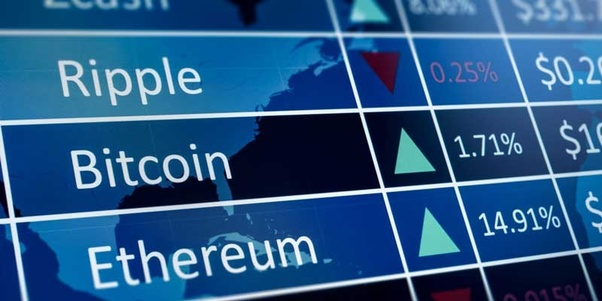Cryptocurrency what determines the price
