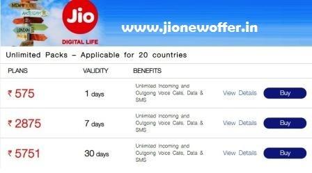 How to activate international roaming in Jio prepaid - Quora