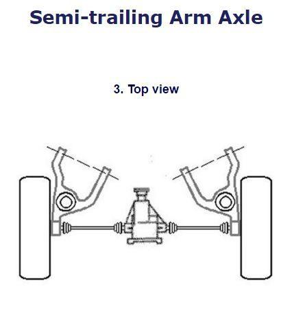 Rear Suspension Geometry