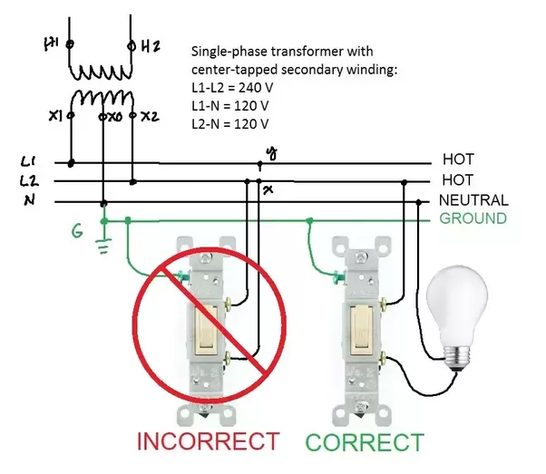 What happens if I connect two live wires to a switch? Is one of them ...