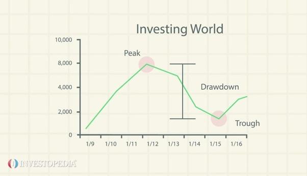 Straight line method of depreciation investopedia forex infomine aluminum metal prices investment
