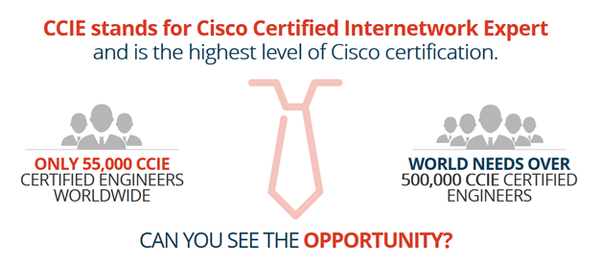 How valuable is the CCIE certification? - Quora