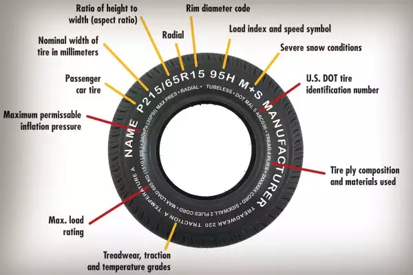 How do we read of tire or tyre size (DOT identification