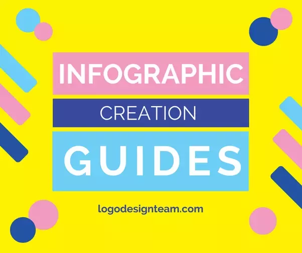 thanks to sites like canva its easy for anyone to create an infographic in minutes thanks to their free templates and infographic designs
