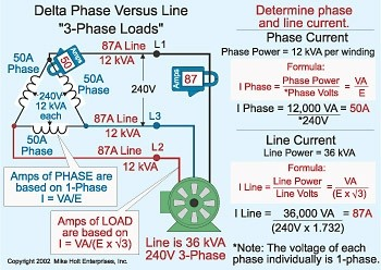 What is the difference between star delta connection in for 3 phase vs single phase motor