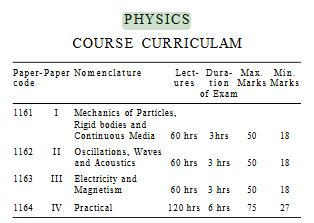 Book year pdf bsc 1st maths