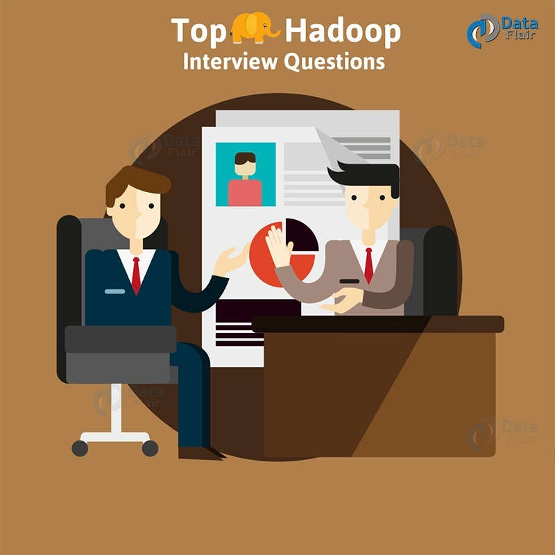 What are the interview questions for Hadoop and Spark (Big