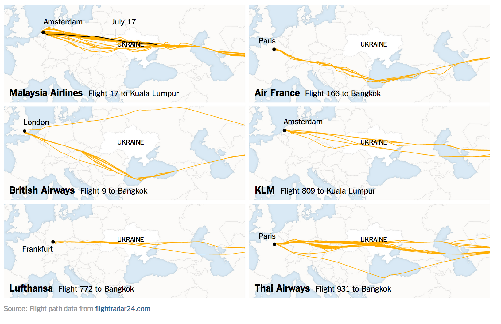 Was the flight path of Malaysian Airlines MH17 considered to ...