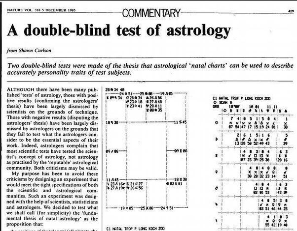 What Do You Think About Astrology Is This Real Or Fake Quora Sun, moon, asc personal daily horoscope transit chart calculator solar. astrology is this real or fake quora