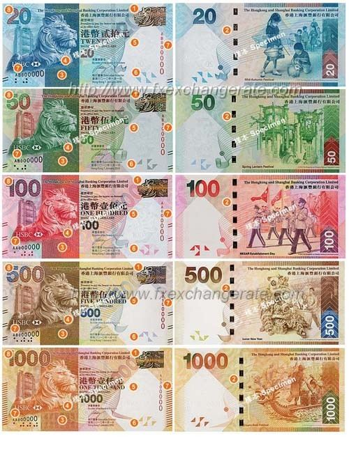 What is the official currency of Hong Kong? - Quora
