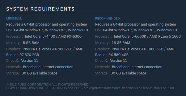 Pubg Intel Hd 4000: Can I Play PUBG On 4GB RAM, 7th Gen, And Intel HD Graphics