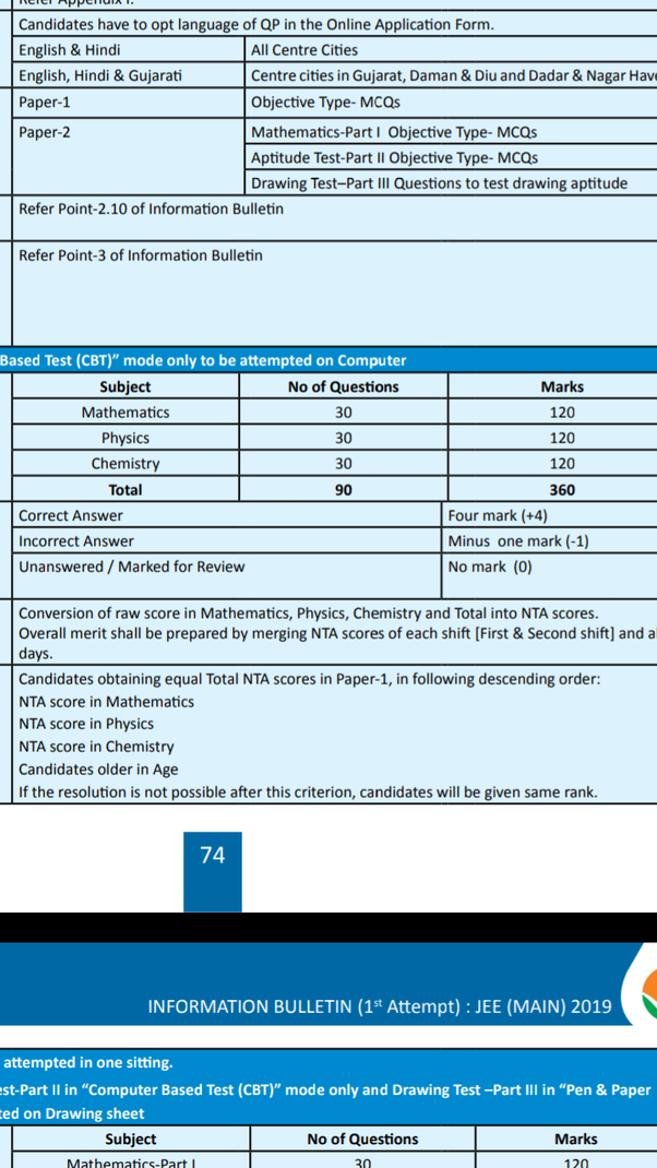 In the JEE Main examination, if I answered and marked it for review