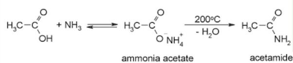 What Happens When Ammonia And Acetic Acid Is Mixed?