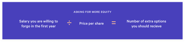 How Do Stock Options Work? A Guide for Employees - Smartasset