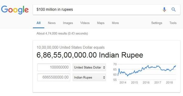 Google Says  Inr