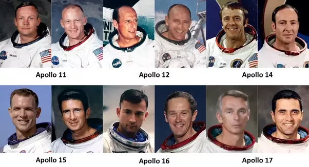 How many men have walked on the moon, and who were they ...