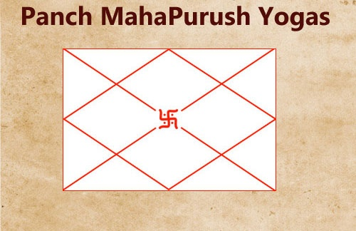 What are Panch Mahapurusha yogas in Vedic Astrology? How are