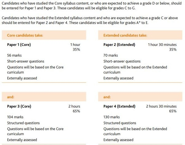 What is the exact difference between ICSE and IGCSE? - Quora