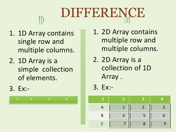 What is the difference between one dimensional array and two