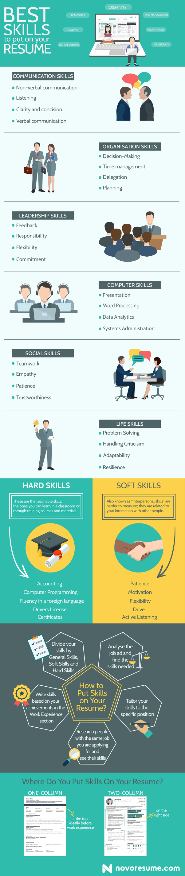 what skills are relevant to include in resumes quora