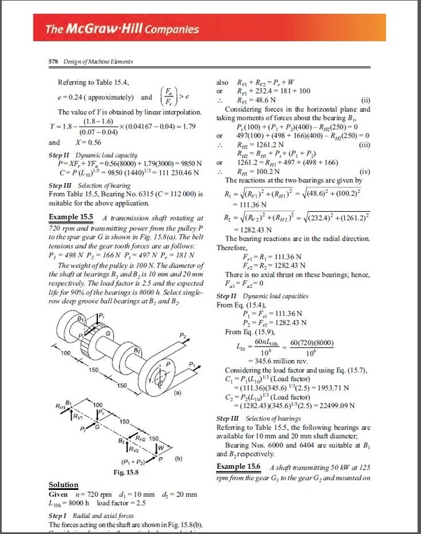 How to calculate the radial and axial load of a bearing on a
