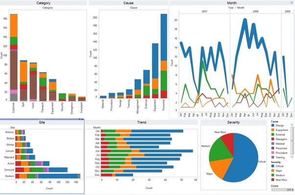 What is Tableau? - Quora