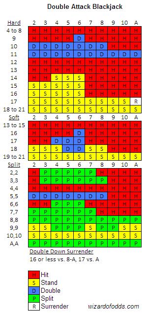 Mlb slot money chart 2012