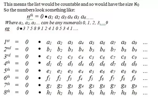Is There An Infinity Bigger Than The Infinity Of Real Numbers Quora