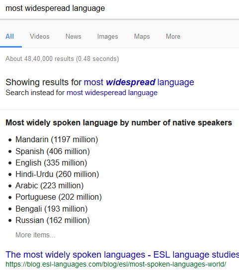 Is English The Most Widespread Language In The World Quora - What is the most widely spoken language in the world