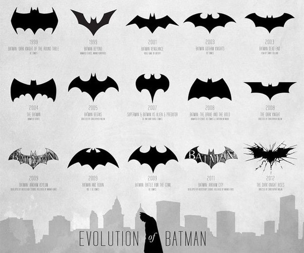 Was Batman Always Awesome Or Nolan Made It Look More Awesome Quora