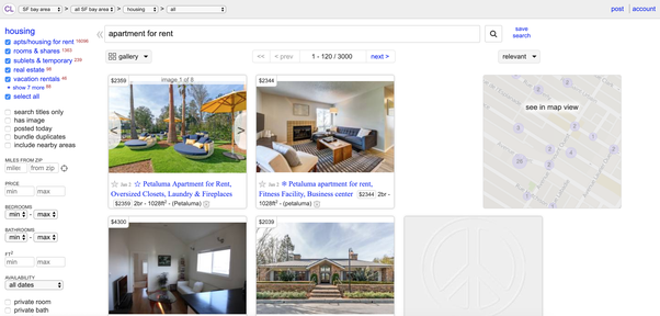 What are the most popular apartment rental listings ...