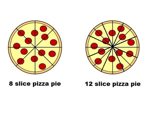 2 equal sized pizzas were cut into different slices. One was cut into 7  slices, and the other into 32 slices. Ellie ate 7/8 slices of a pizza pie.