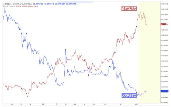Satoshi counterbuy and sell bitcoins